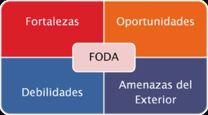 matriz-FODA
